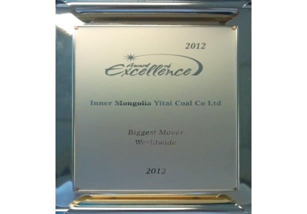 2012年全球最大能源企业250强